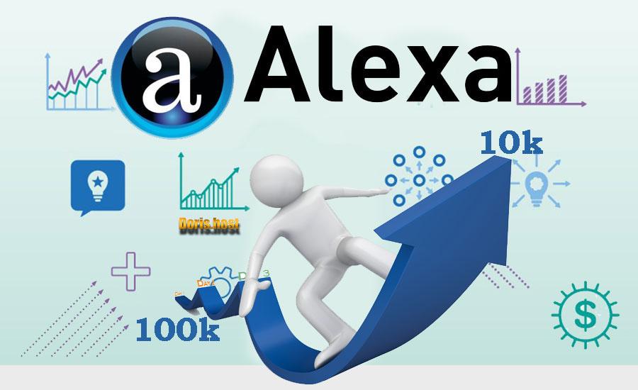 ویژگی ها و کاربرد های وب سایت  Alexa.com
