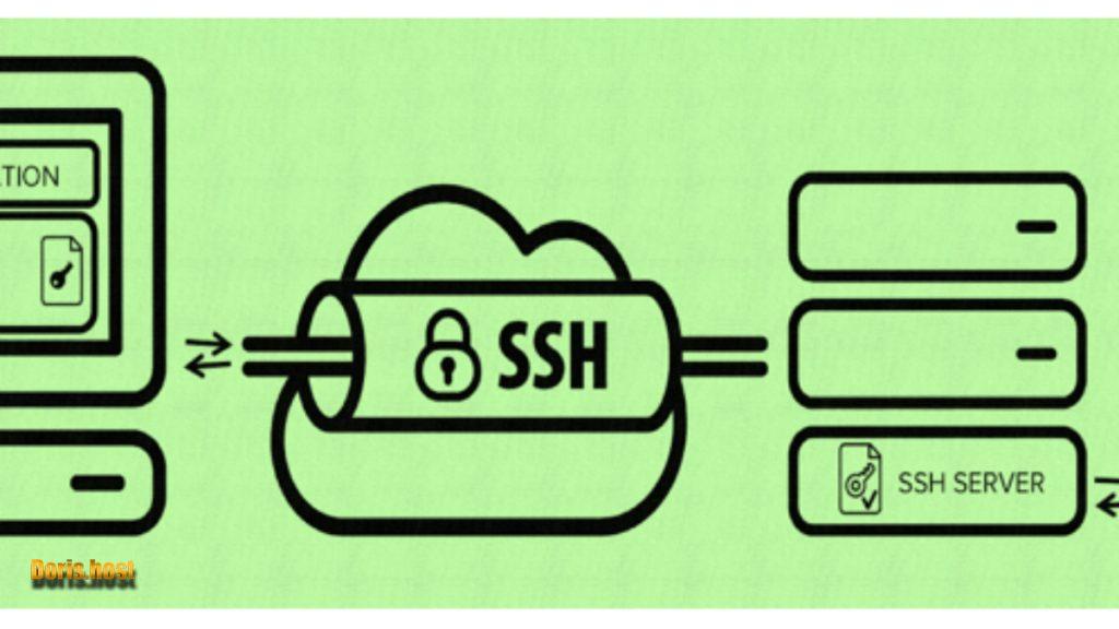 با پروتکل Telnet آشنا شوید