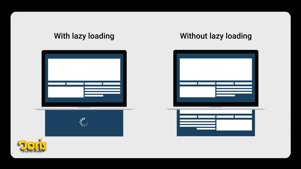 افزونه Lazy Loading XT
