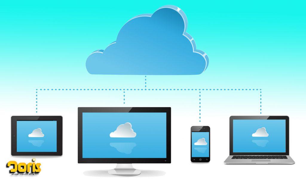 دسکتاپهای ابری چگونه میتوانند به کسب وکارها کمک کنند؟